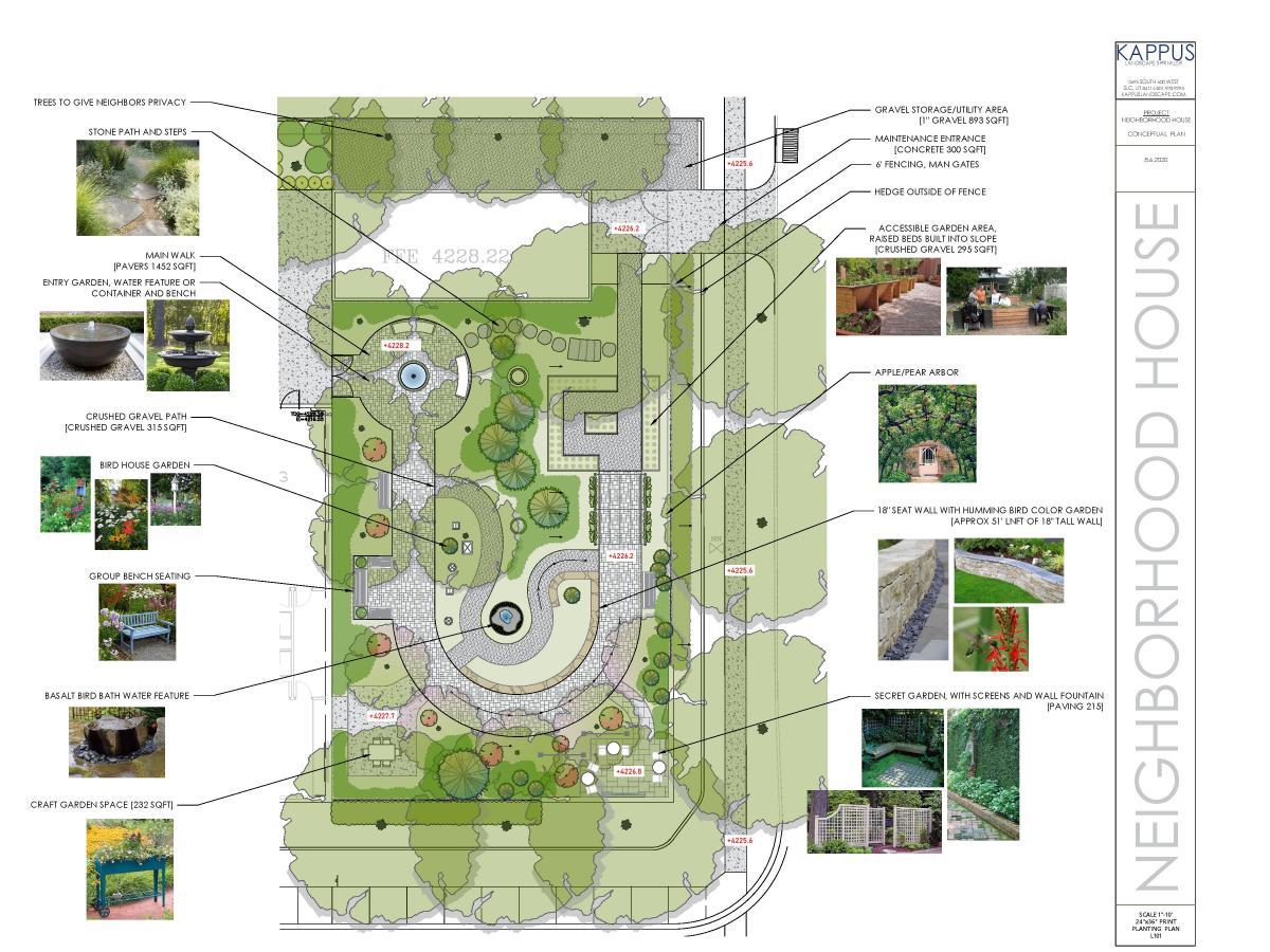 Neighborhood-House-Concept-872020-page-001
